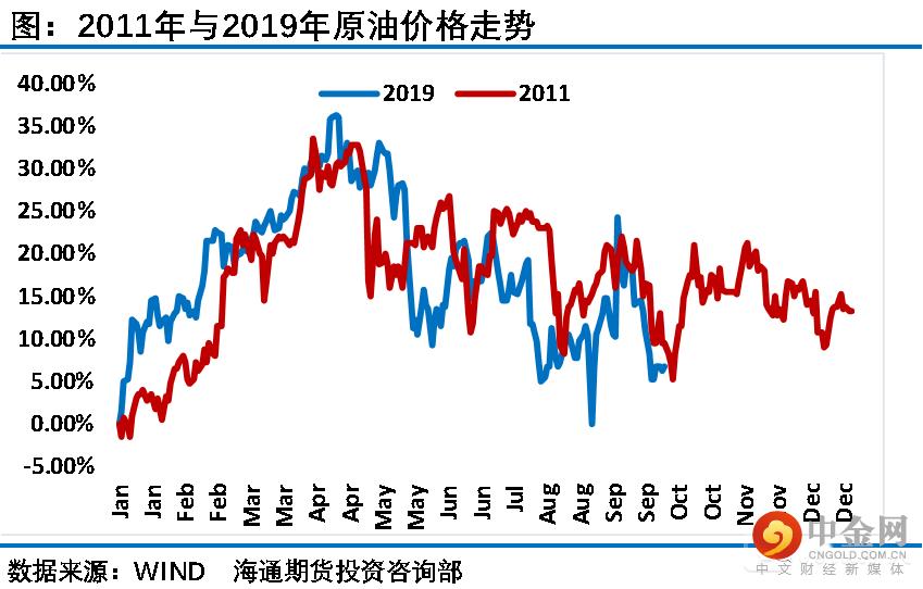 永鼎股份股吧 广州和深圳购买套房是远不够的