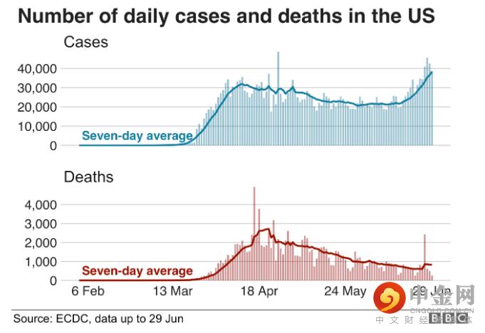 平均确诊病例.png